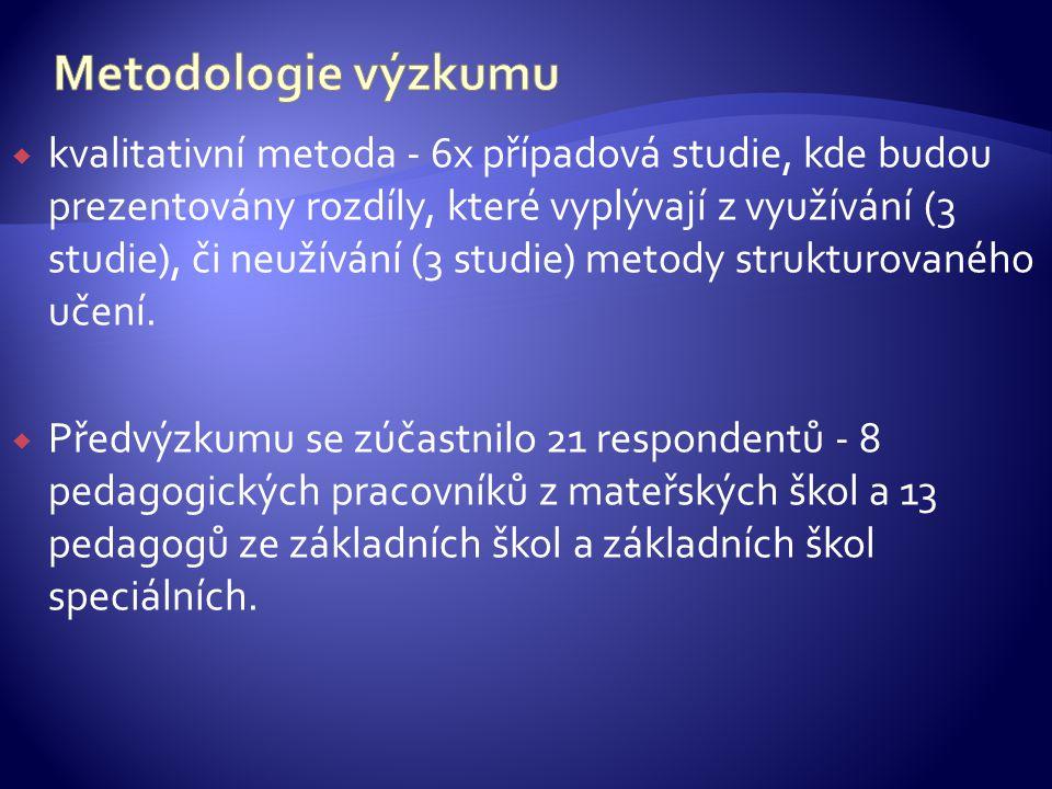  kvalitativní metoda - 6x případová studie, kde budou prezentovány rozdíly, které vyplývají z využívání (3 studie), či neužívání (3 studie) metody strukturovaného učení.