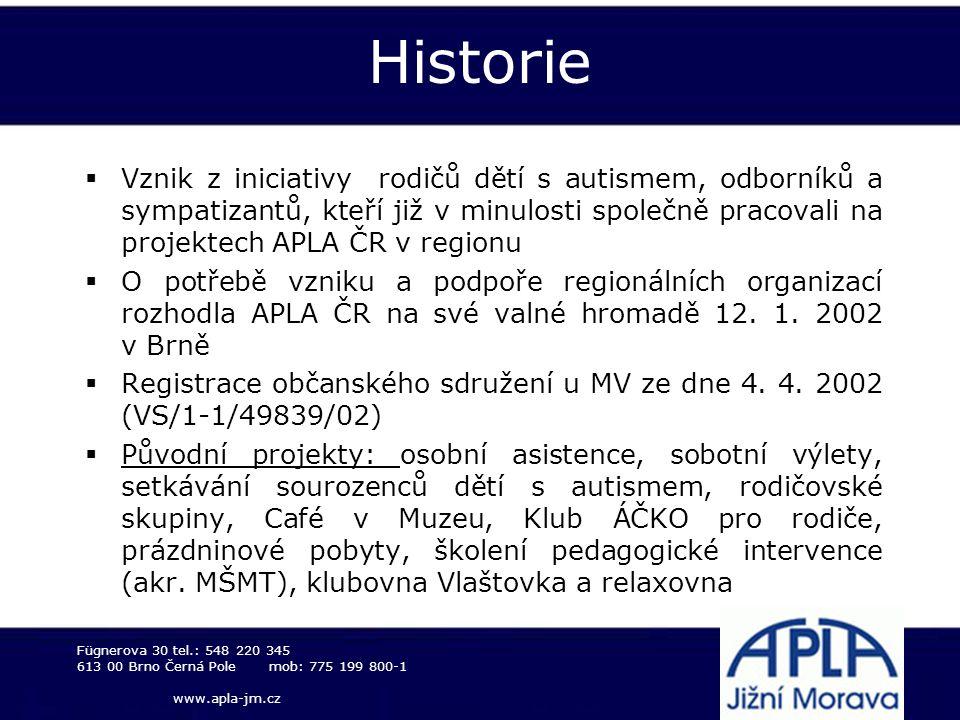 Historie  Vznik z iniciativy rodičů dětí s autismem, odborníků a sympatizantů, kteří již v minulosti společně pracovali na projektech APLA ČR v regio
