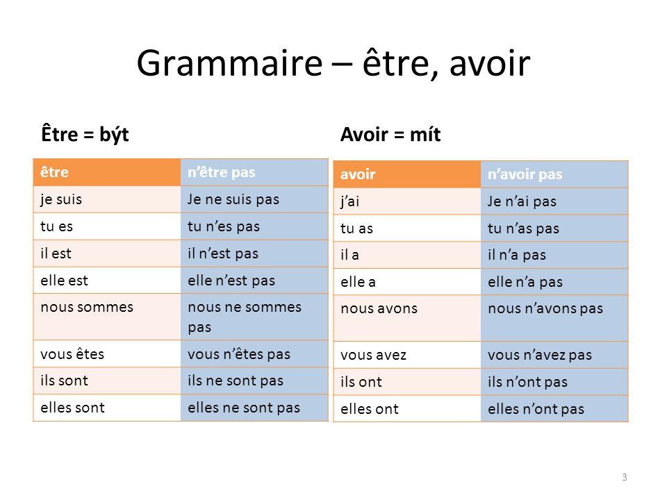 Grammaire – être, avoir Être = být êtren'être pas je suisJe ne suis pas tu estu n'es pas il estil n'est pas elle estelle n'est pas nous sommesnous ne