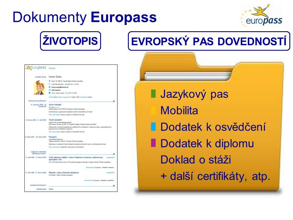 EVROPSKÝ PAS DOVEDNOSTÍ Jazykový pas Mobilita Dodatek k osvědčení Dodatek k diplomu Doklad o stáži + další certifikáty, atp.