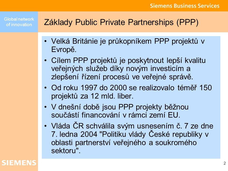 Global network of innovation 2 Základy Public Private Partnerships (PPP) Velká Británie je průkopníkem PPP projektů v Evropě.