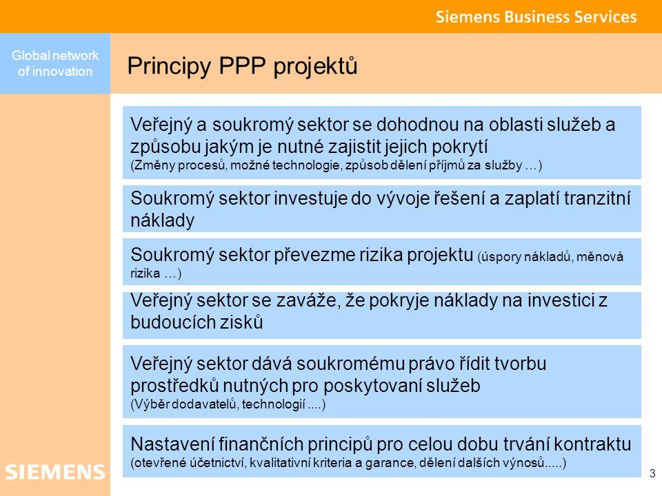 Global network of innovation 3 Principy PPP projektů Soukromý sektor investuje do vývoje řešení a zaplatí tranzitní náklady Veřejný sektor se zaváže, že pokryje náklady na investici z budoucích zisků Veřejný sektor dává soukromému právo řídit tvorbu prostředků nutných pro poskytovaní služeb (Výběr dodavatelů, technologií....) Nastavení finančních principů pro celou dobu trvání kontraktu (otevřené účetnictví, kvalitativní kriteria a garance, dělení dalších výnosů.....) Veřejný a soukromý sektor se dohodnou na oblasti služeb a způsobu jakým je nutné zajistit jejich pokrytí (Změny procesů, možné technologie, způsob dělení příjmů za služby …) Soukromý sektor převezme rizika projektu (úspory nákladů, měnová rizika …)