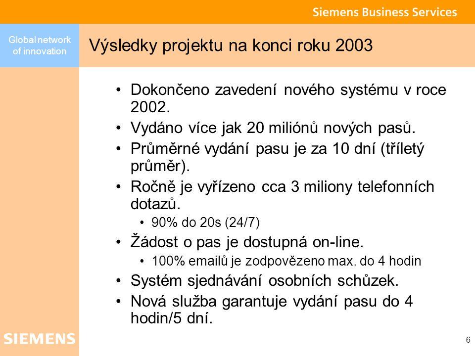 Global network of innovation 6 Dokončeno zavedení nového systému v roce 2002.