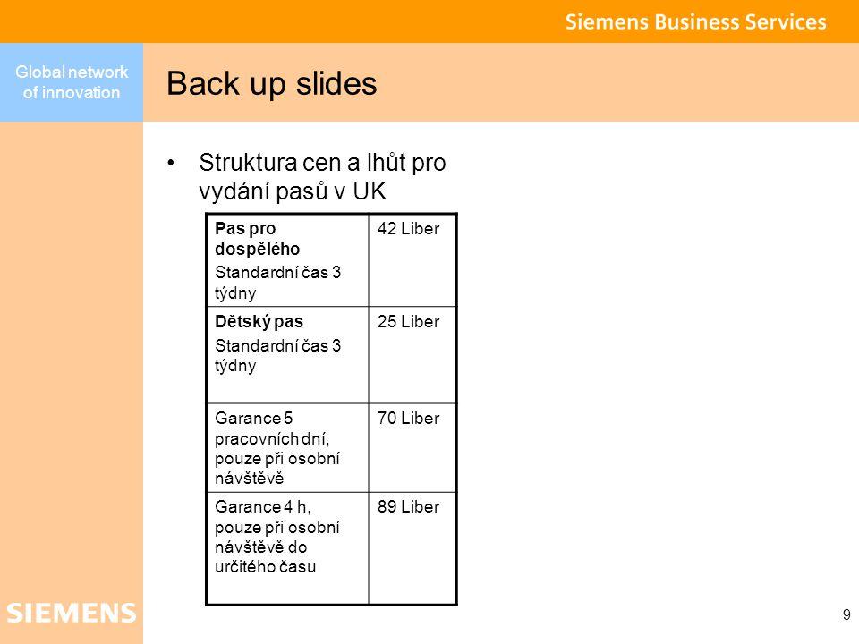 Global network of innovation 9 Back up slides Struktura cen a lhůt pro vydání pasů v UK Pas pro dospělého Standardní čas 3 týdny 42 Liber Dětský pas S
