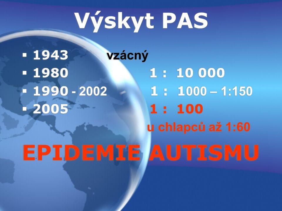 Výskyt PAS  1943 vzácný  1980 1 : 10 000  1990 - 2002 1 : 1 000 – 1:150  2005 1 : 100 u chlapců až 1:60 EPIDEMIE AUTISMU  1943 vzácný  1980 1 :