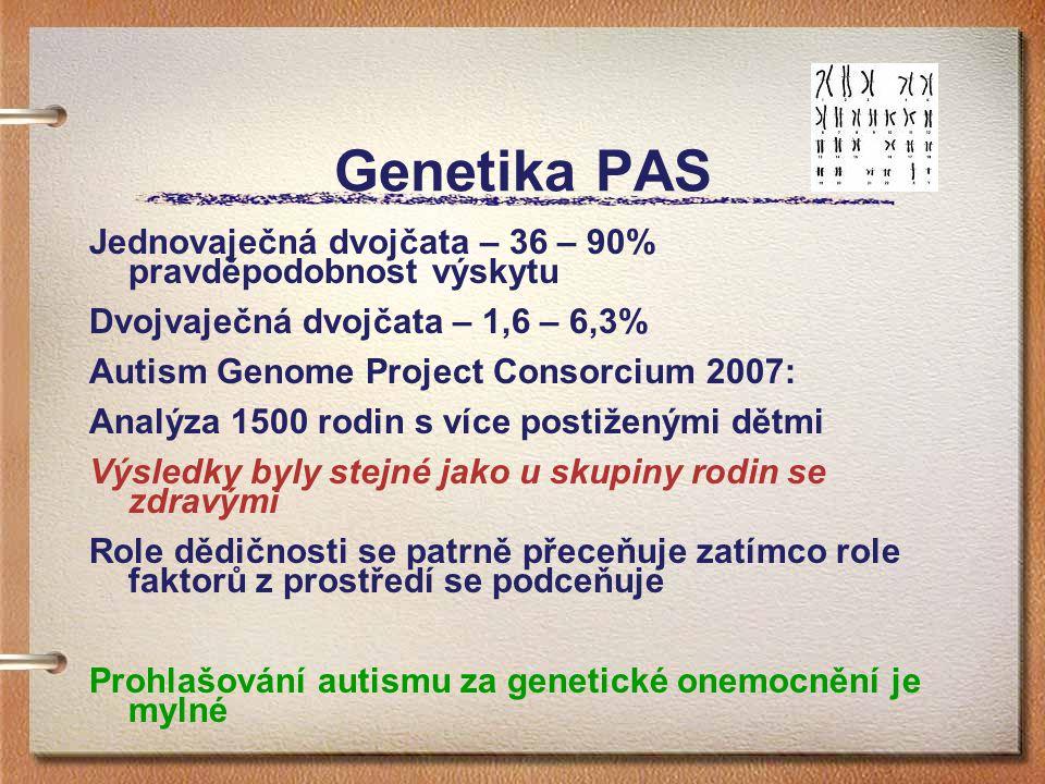 Genetika PAS Jednovaječná dvojčata – 36 – 90% pravděpodobnost výskytu Dvojvaječná dvojčata – 1,6 – 6,3% Autism Genome Project Consorcium 2007: Analýza