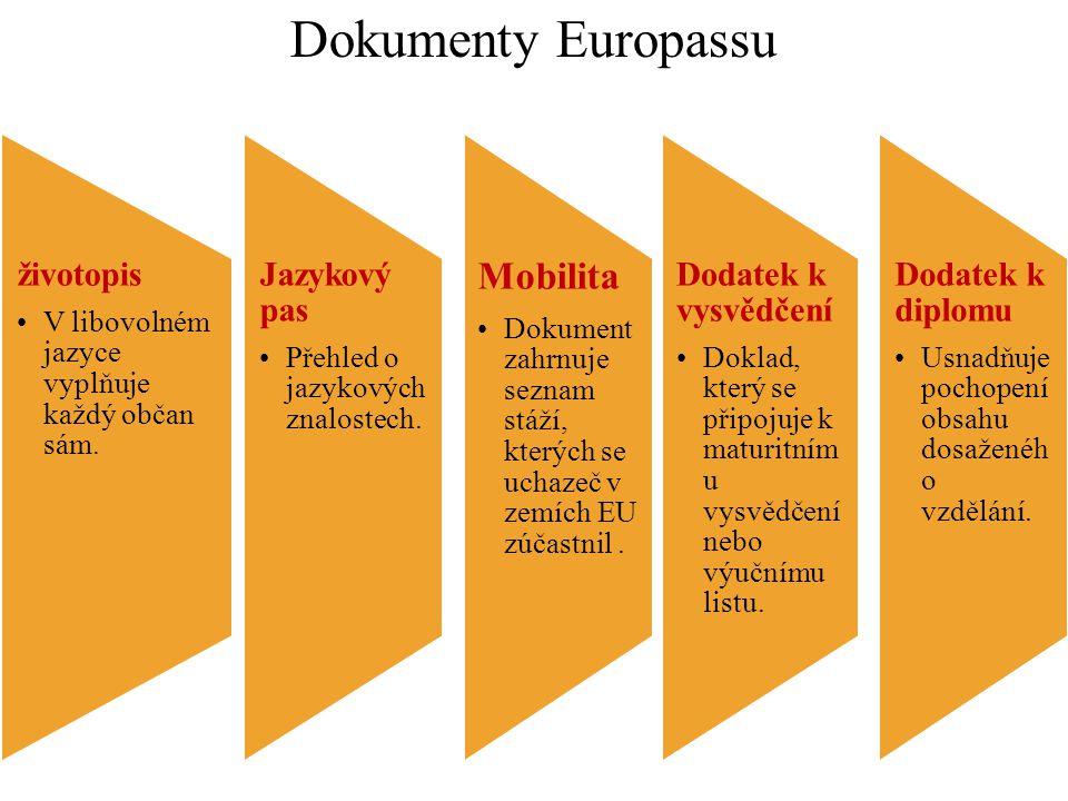 Dokumenty Europassu životopis V libovolném jazyce vyplňuje každý občan sám. Jazykový pas Přehled o jazykových znalostech. Mobilita Dokument zahrnuje s