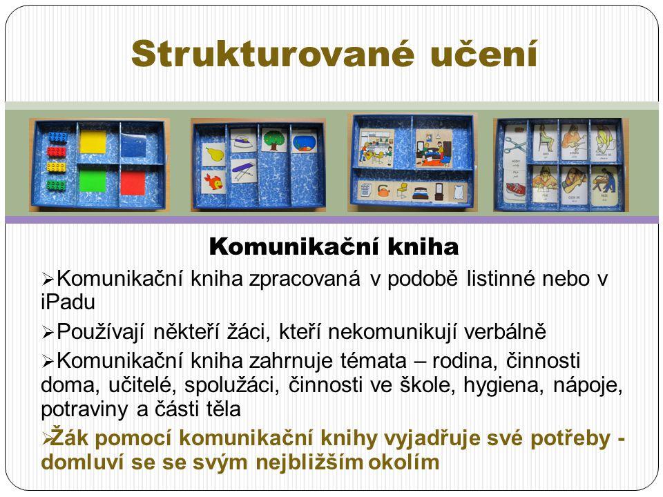 Komunikační kniha  Komunikační kniha zpracovaná v podobě listinné nebo v iPadu  Používají někteří žáci, kteří nekomunikují verbálně  Komunikační kn