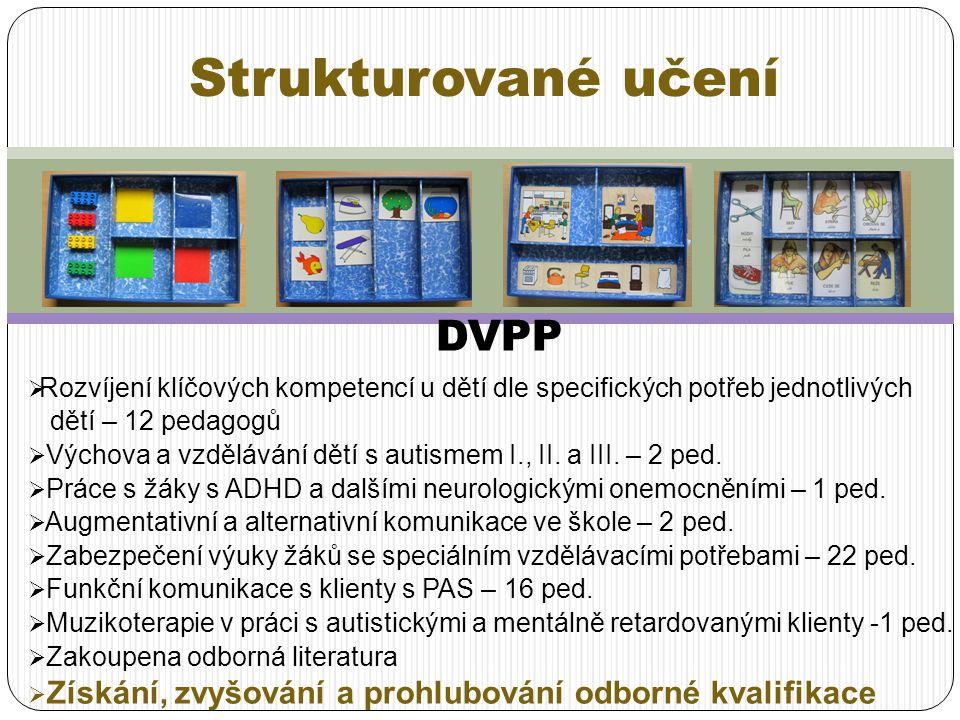 DVPP  Rozvíjení klíčových kompetencí u dětí dle specifických potřeb jednotlivých dětí – 12 pedagogů  Výchova a vzdělávání dětí s autismem I., II. a