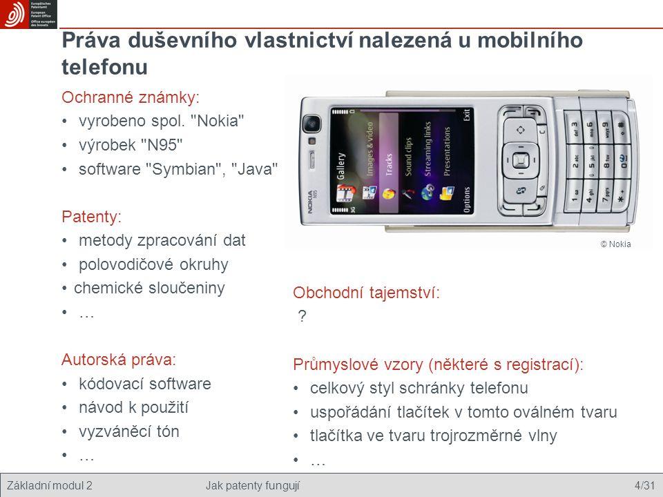 Základní modul 2Jak patenty fungují Práva duševního vlastnictví nalezená u mobilního telefonu Ochranné známky: vyrobeno spol.