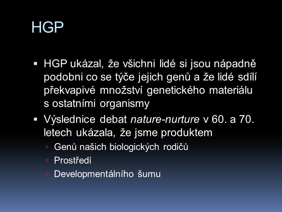HGP  HGP ukázal, že všichni lidé si jsou nápadně podobni co se týče jejich genů a že lidé sdílí překvapivé množství genetického materiálu s ostatními organismy  Výslednice debat nature-nurture v 60.
