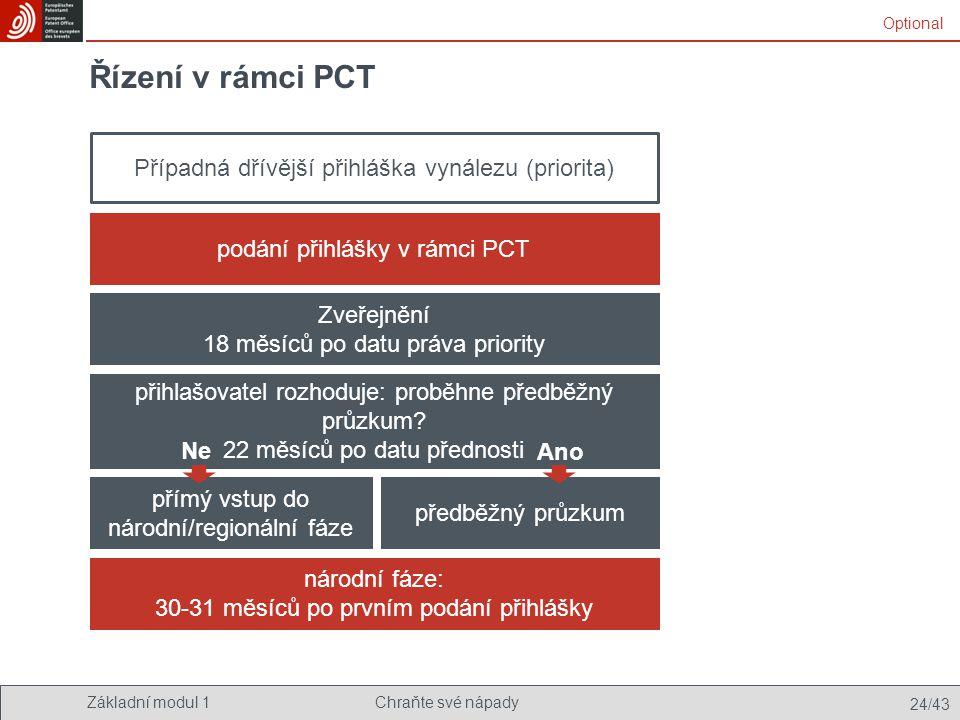 Základní modul 1Chraňte své nápady 24/43 Řízení v rámci PCT Případná dřívější přihláška vynálezu (priorita) podání přihlášky v rámci PCT přihlašovatel