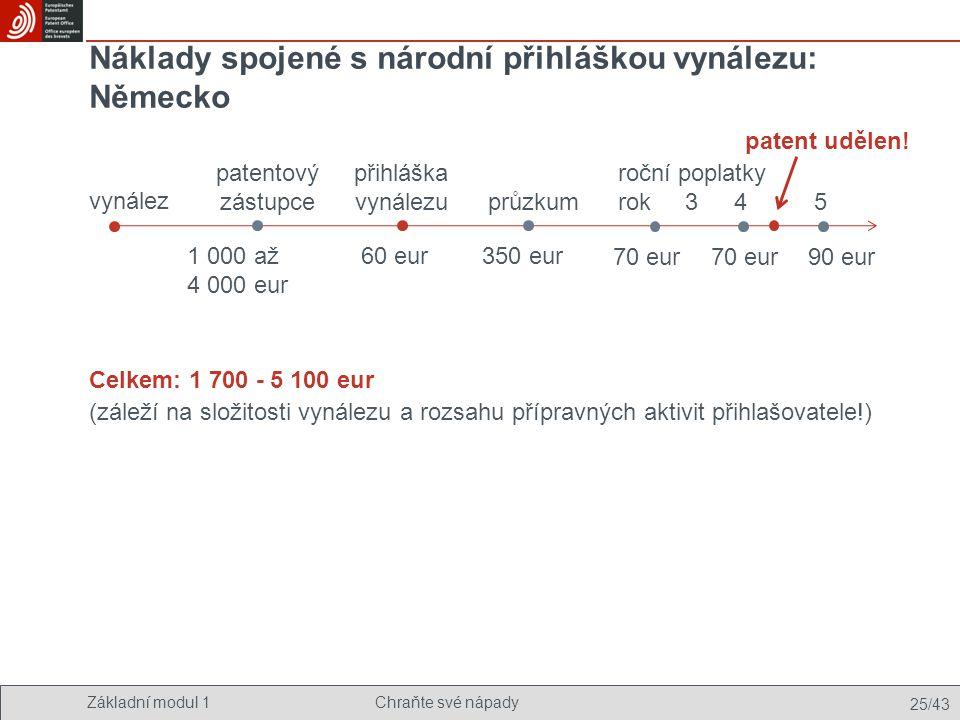 Základní modul 1Chraňte své nápady 25/43 Náklady spojené s národní přihláškou vynálezu: Německo vynález přihláška vynálezu 60 eur350 eur průzkum paten