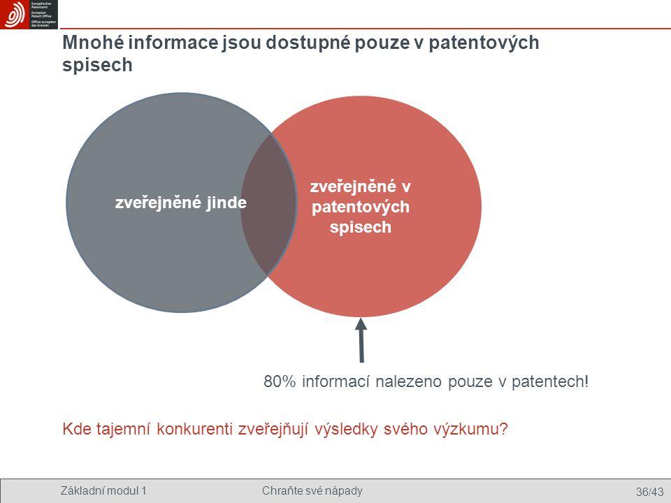 Základní modul 1Chraňte své nápady 36/43 Mnohé informace jsou dostupné pouze v patentových spisech zveřejněné v patentových spisech 80% informací nale