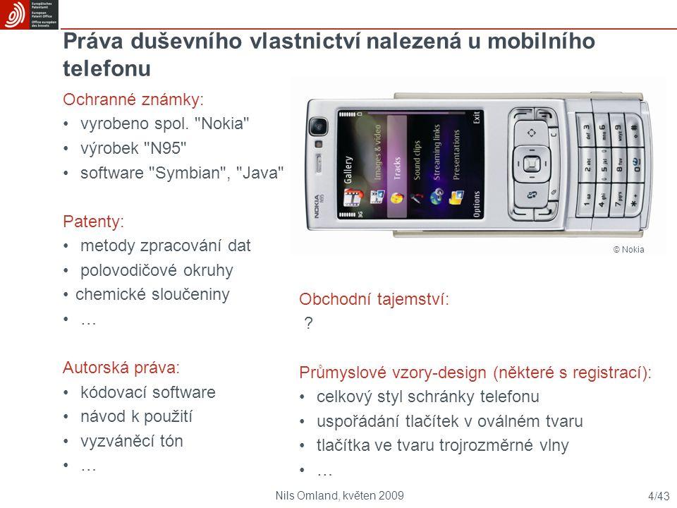 Nils Omland, květen 2009 Práva duševního vlastnictví nalezená u mobilního telefonu Ochranné známky: vyrobeno spol.
