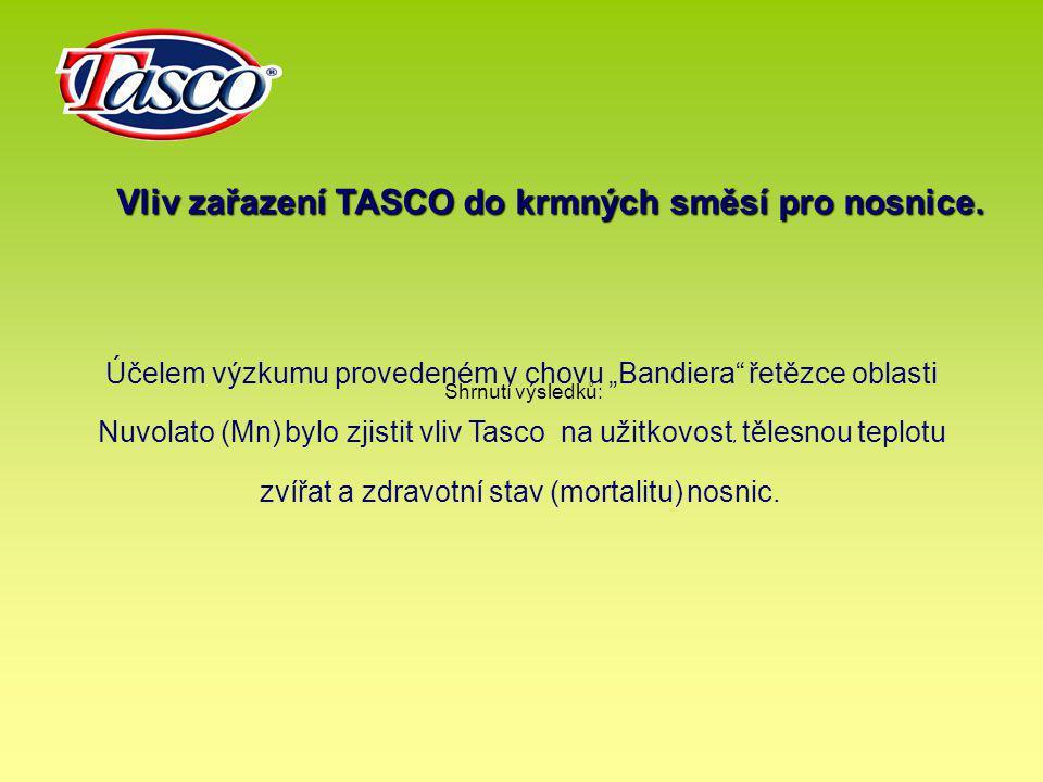 """Účelem výzkumu provedeném v chovu """"Bandiera"""" řetězce oblasti Nuvolato (Mn) bylo zjistit vliv Tasco na užitkovost, tělesnou teplotu zvířat a zdravotní"""
