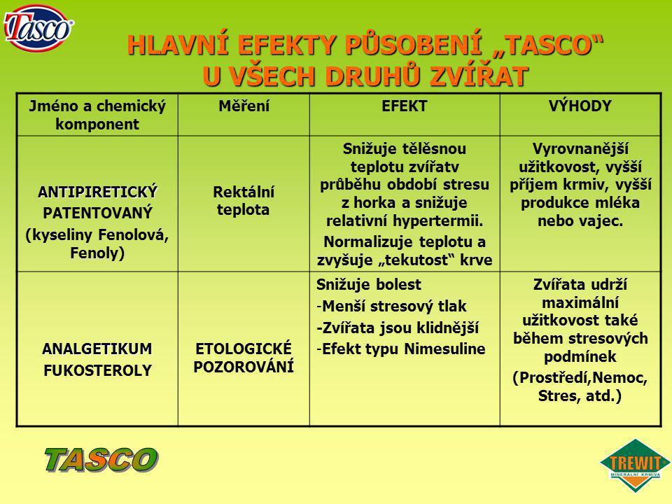 """HLAVNÍ EFEKTY PŮSOBENÍ """"TASCO"""" U VŠECH DRUHŮ ZVÍŘAT Jméno a chemický komponent MěřeníEFEKTVÝHODY ANTIPIRETICKÝ PATENTOVANÝ (kyseliny Fenolová, Fenoly)"""