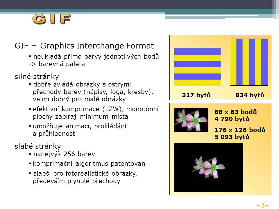 -3- GIF = Graphics Interchange Format  neukládá přímo barvy jednotlivých bodů -> barevná paleta silné stránky  dobře zvládá obrázky s ostrými přechody barev (nápisy, loga, kresby), velmi dobrý pro malé obrázky  efektivní komprimace (LZW), monotónní plochy zabírají minimum místa  umožňuje animaci, prokládání a průhlednost slabé stránky  nanejvýš 256 barev  komprimační algoritmus patentován  slabší pro fotorealistické obrázky, především plynulé přechody 317 bytů834 bytů 88 x 63 bodů 4 790 bytů 176 x 126 bodů 5 093 bytů