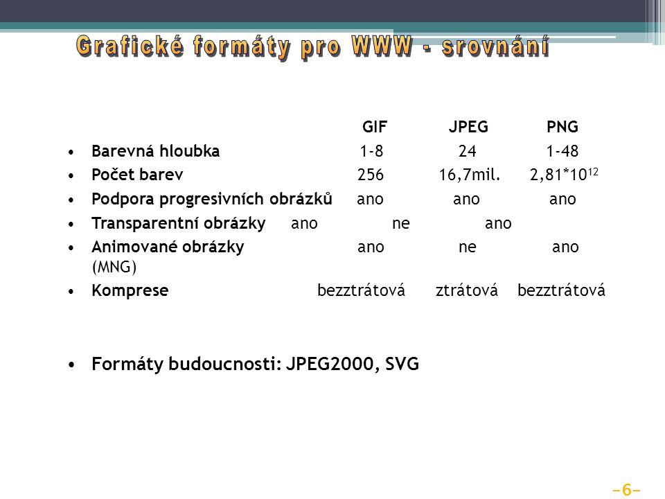 -6- GIF JPEG PNG Barevná hloubka 1-8 24 1-48 Počet barev 256 16,7mil. 2,81*10 12 Podpora progresivních obrázků ano ano ano Transparentní obrázky ano n