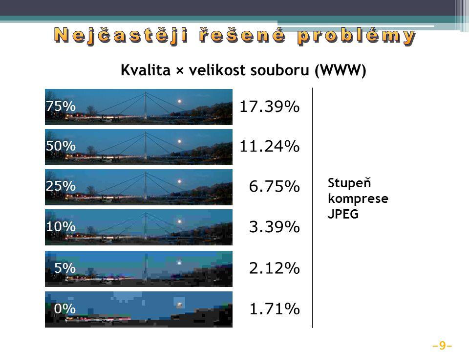 """-9- Kvalita × velikost souboru (WWW) Rozlišování počítačové a """"nepočítačové grafiky 17.39% 75% 11.24% 50% 6.75% 25% 3.39% 10% 2.12% 5% 1.71% 0% Stupeň komprese JPEG"""