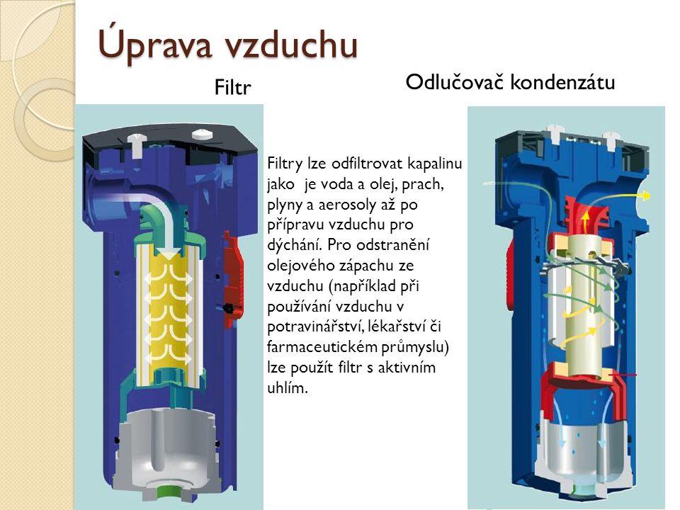 Úprava vzduchu Filtr Filtry lze odfiltrovat kapalinu jako je voda a olej, prach, plyny a aerosoly až po přípravu vzduchu pro dýchání. Pro odstranění o