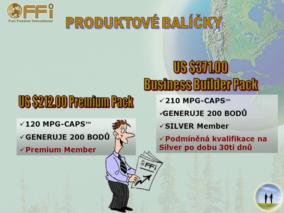 VY TOMEVA Nejlepší volba Business Builder Pack Osobní prodej Nepřímý prodej 900 bodů $50 za cyklus