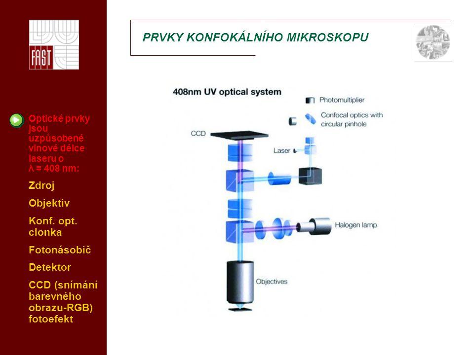 PRVKY KONFOKÁLNÍHO MIKROSKOPU Optické prvky jsou uzpůsobené vlnové délce laseru o λ = 408 nm: Zdroj Objektiv Konf.