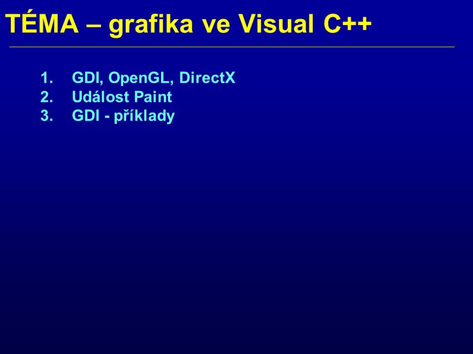 GDI, DirectX, OpenGL (1/2) GDI (Graphics Device Interface): – 2D grafický ovladač – standardní součást Widows sloužící k reprezentaci grafických objektů a jejich transformací do výstupních zařízení (obrazovka, tiskárna) – zajišťuje kreslení čar, křivek a dalších grafických objektů, renderování fontů, správu barevných palet atd.