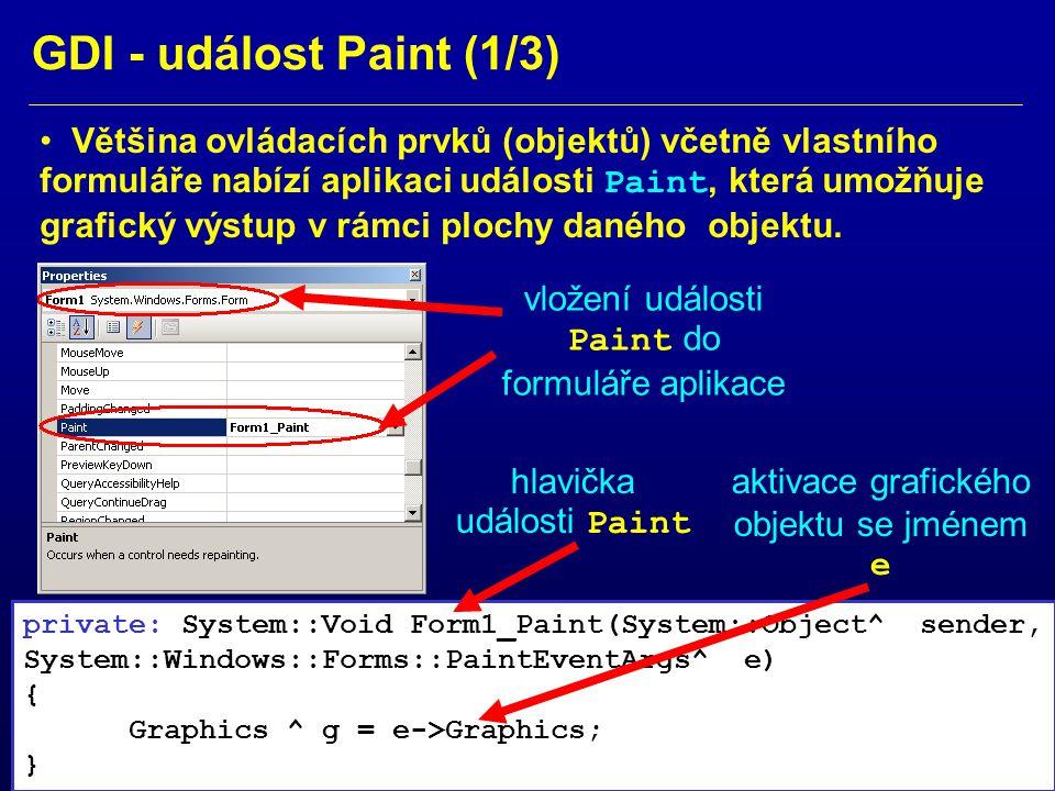GDI - událost Paint (2/3) private: System::Void Form1_Paint(System::Object^ sender, System::Windows::Forms::PaintEventArgs^ e) { Graphics ^ g = e->Graphics; Pen^ MyPen = gcnew Pen(Color::Blue,3.0f); Point point_A = Point(100,100); Point point_B = Point(300,300); e->Graphics->DrawLine(MyPen, point_A, point_B); e->Graphics->DrawLine(gcnew Pen(Color::Red,3.0f), 100, 300, 300, 100); } nový objekt pera se jménem MyPen Modrá a červená čára ve formulářovém okně barva tloušťka bod se jménem point_A souřadnice x souřadnice y vykreslení čáry z point_A do point_B perem MyPen alternativní vykreslení čáry s přímou definicí pero X A Y A X B Y B