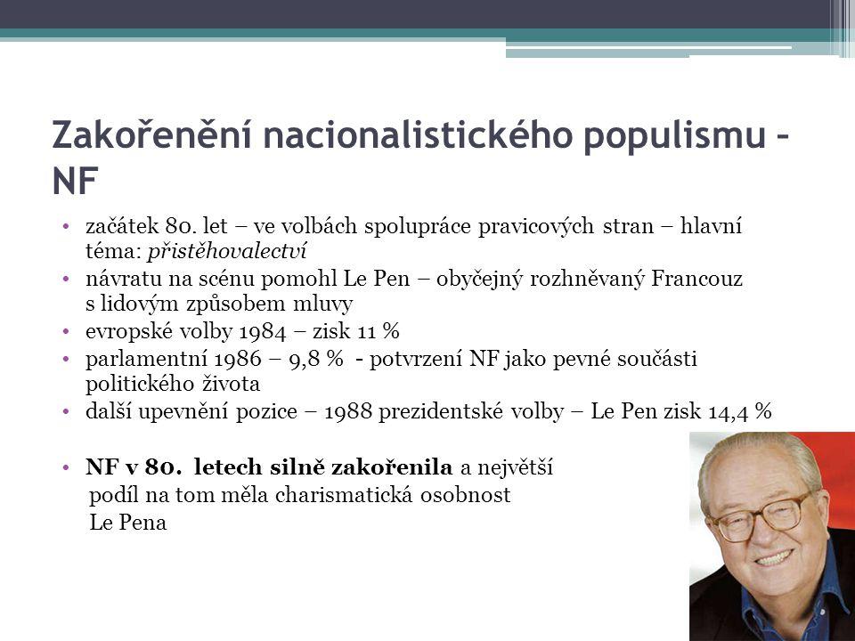Zakořenění nacionalistického populismu – NF začátek 80. let – ve volbách spolupráce pravicových stran – hlavní téma: přistěhovalectví návratu na scénu