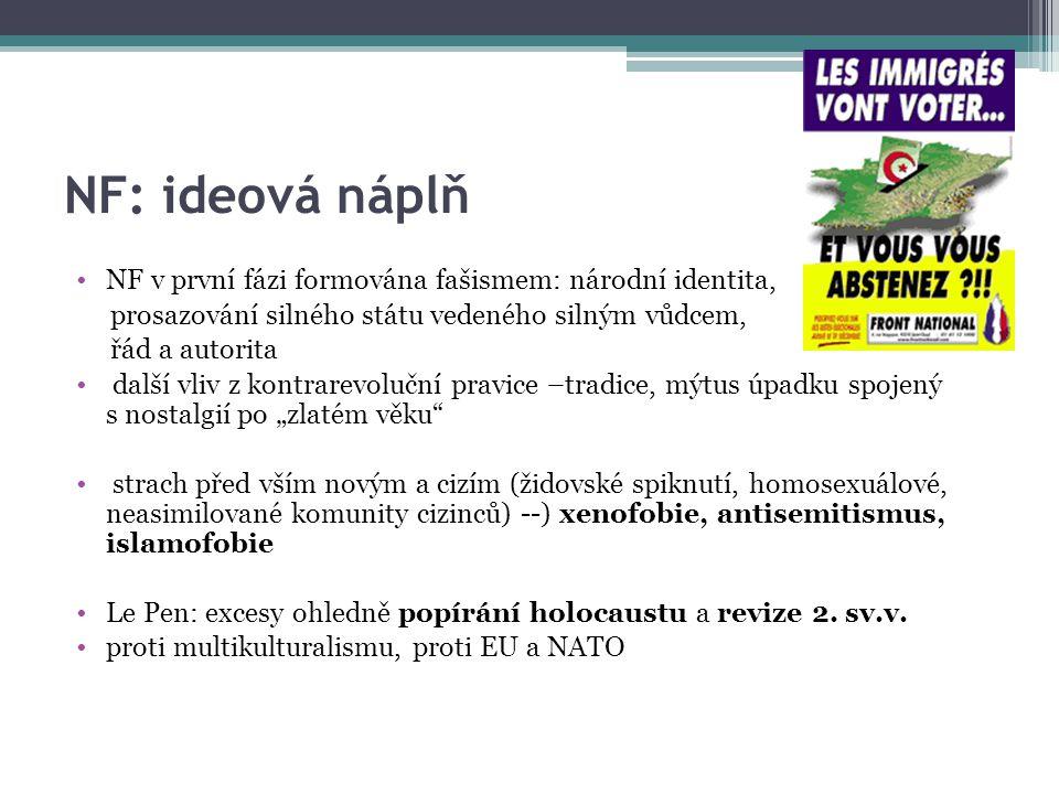 NF: ideová náplň NF v první fázi formována fašismem: národní identita, prosazování silného státu vedeného silným vůdcem, řád a autorita další vliv z k