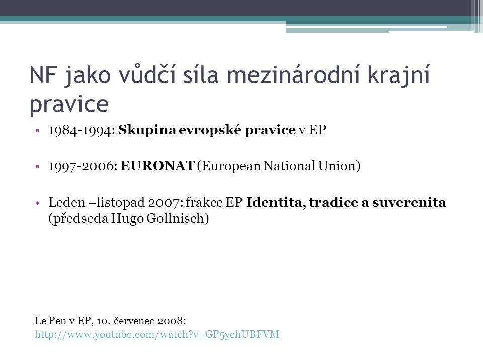 NF jako vůdčí síla mezinárodní krajní pravice 1984-1994: Skupina evropské pravice v EP 1997-2006: EURONAT (European National Union) Leden –listopad 20