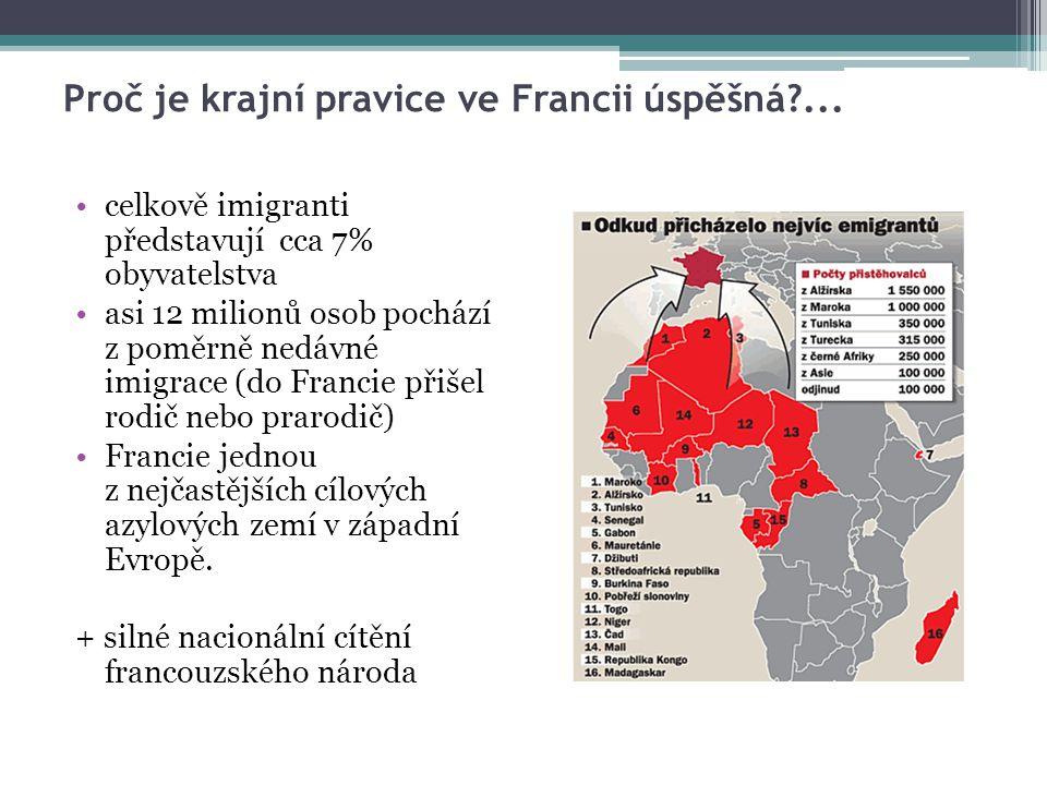 Proč je krajní pravice ve Francii úspěšná?... celkově imigranti představují cca 7% obyvatelstva asi 12 milionů osob pochází z poměrně nedávné imigrace