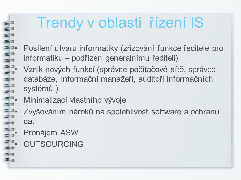 15 Moderní přístupy inovace IS Outsourcing Business inteligence Application Service Providing