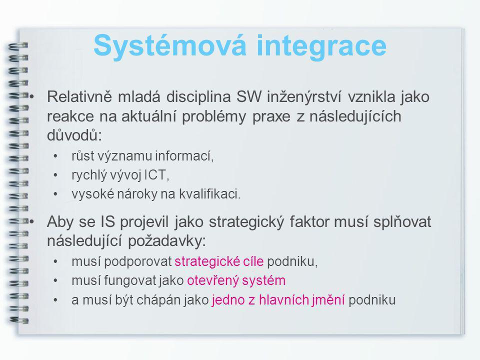SYSTÉMOVÁ INTEGRACE Systémová integrace je proces tvorby integrovaného IS, tj.