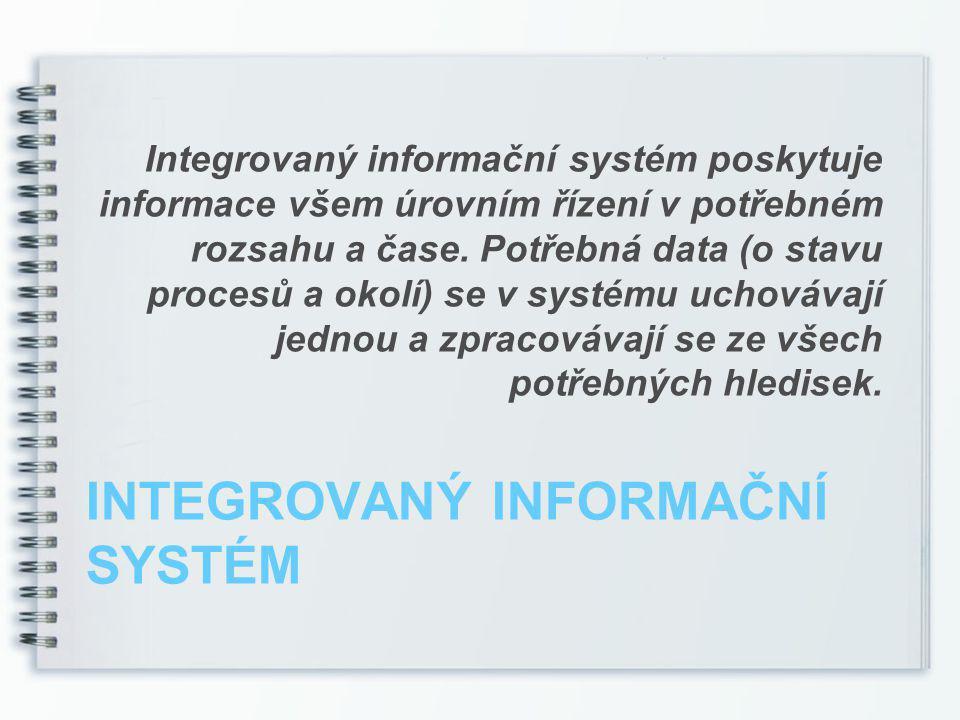 Principy systémové integrace Systémy S1 a S2 jsou integrovány, pokud libovolnou zprávu ze systému S1 lze identifikovat v systému S2 (prof.