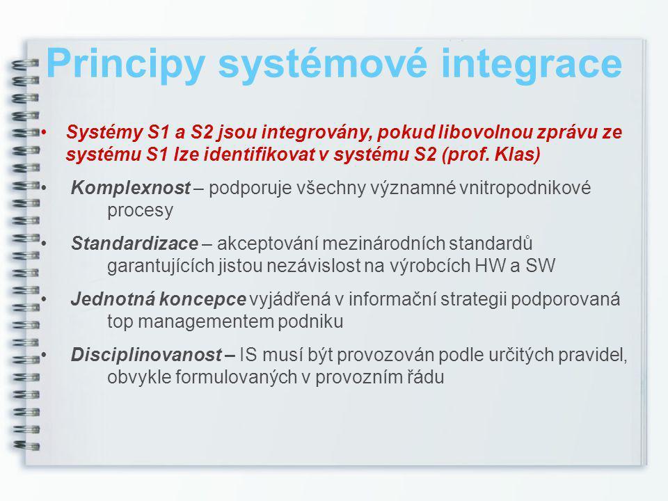 Vývoj systémové integrace Duplicitní uložení dat –např.informace o výrobních strojích v subsystému ZP i OPV, o zaměstnancích v subsystému JEP i PAM, atd.