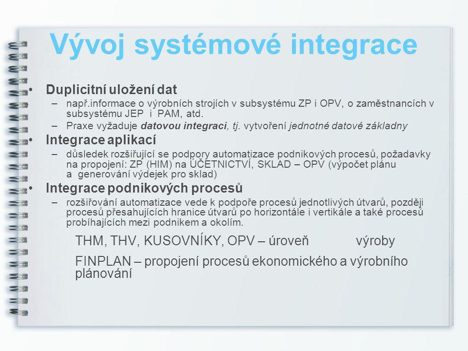 Vývoj systémové integrace Integrace uživatelského rozhraní –více či méně jednotný tvar menu, volbu funkcí pomocí ikon, jednotnou manipulaci s okny na obrazovce Integrace metodická –využití jednotné metodiky a CASE nástrojů pro efektivní tvorbu IS Integrace technologická –vývoj HW, SW, počítačových sítí vyžaduje začlenění do IS různorodých produktů.