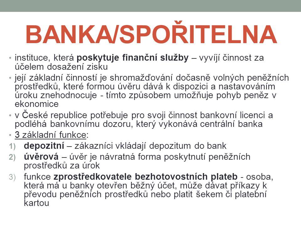 OBCHODY BANK aktivní operace – zisk pro banku úvěry – poskytování půjček pasivní operace - soustřeďování vkladů klientů vedení účtů vydávání platebních karet (kreditní nebo debetní) další úkoly bank: emise peněz zprostředkování bezhotovostního platebního styku úschova cenných předmětů směnárenská činnost vydávání cenných papírů burzovní obchody poradenské a zprostředkovatelské služby