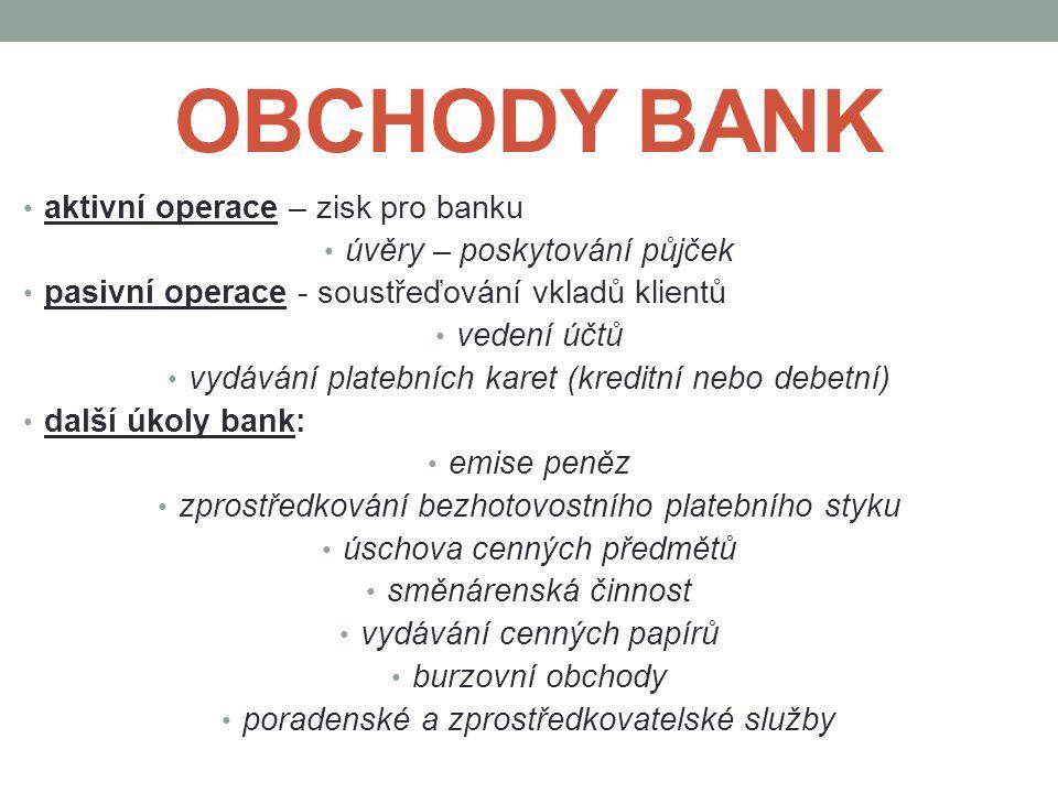 OBCHODY BANK aktivní operace – zisk pro banku úvěry – poskytování půjček pasivní operace - soustřeďování vkladů klientů vedení účtů vydávání platebníc