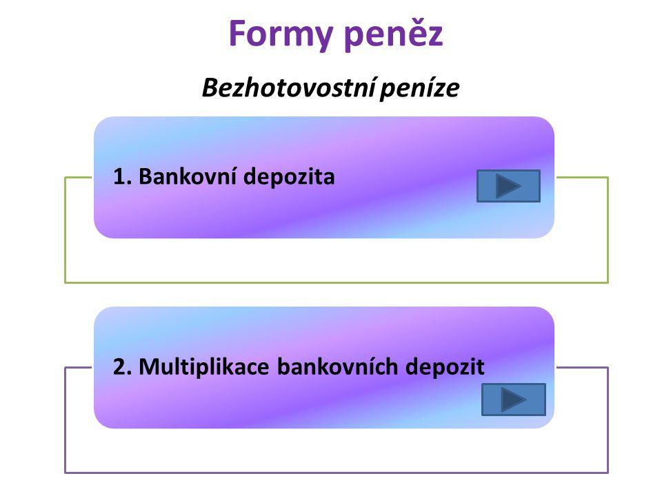 Formy peněz 1.Bankovní depozita2.Multiplikace bankovních depozit Bezhotovostní peníze