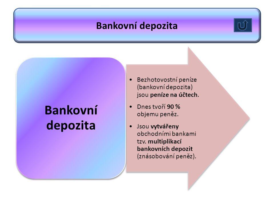 Bankovní depozita Bezhotovostní peníze (bankovní depozita) jsou peníze na účtech. Dnes tvoří 90 % objemu peněz. Jsou vytvářeny obchodními bankami tzv.