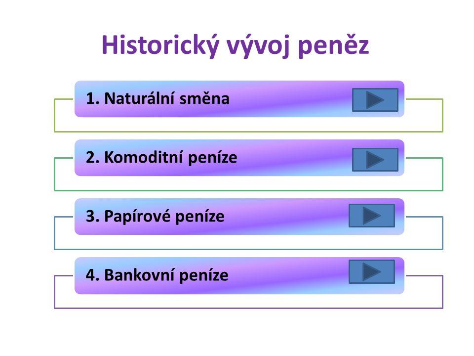 Historický vývoj peněz 1.Naturální směna2.Komoditní peníze3.Papírové peníze4.Bankovní peníze
