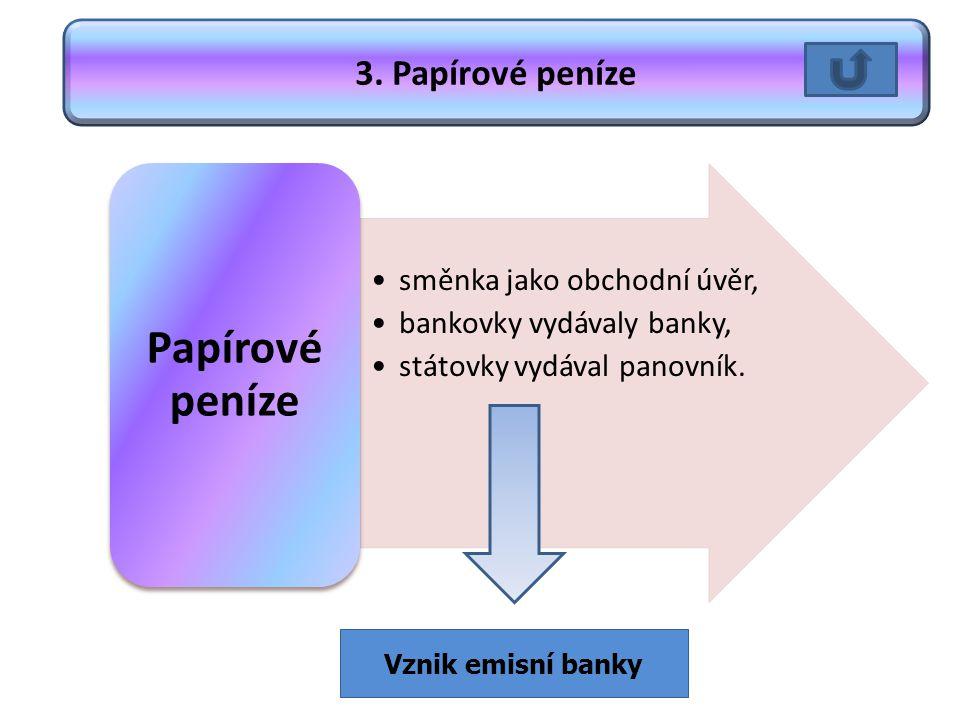 směnka jako obchodní úvěr, bankovky vydávaly banky, státovky vydával panovník. Papírové peníze Vznik emisní banky 3.Papírové peníze