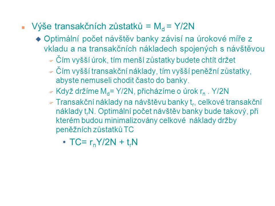 n Výše transakčních zůstatků = M d = Y/2N u Optimální počet návštěv banky závisí na úrokové míře z vkladu a na transakčních nákladech spojených s návš