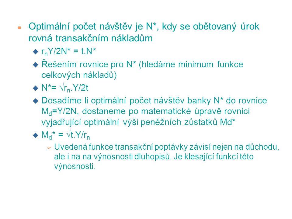 n Optimální počet návštěv je N*, kdy se obětovaný úrok rovná transakčním nákladům u r n Y/2N* = t.N* u Řešením rovnice pro N* (hledáme minimum funkce