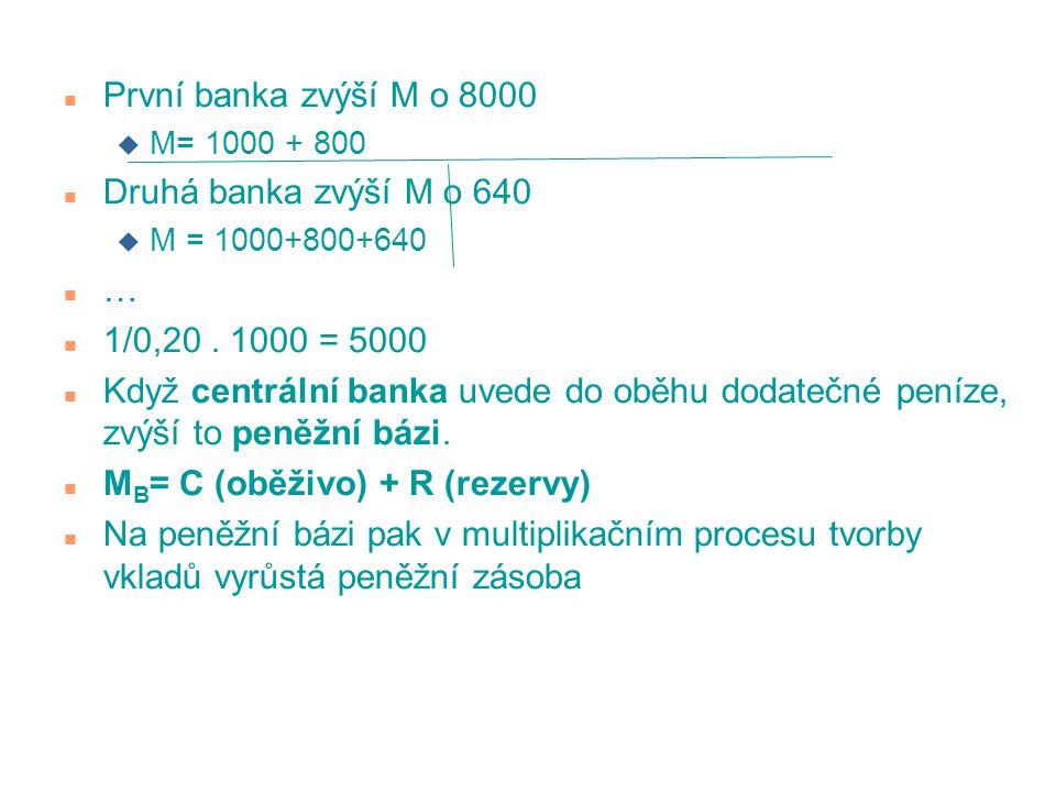 n První banka zvýší M o 8000 u M= 1000 + 800 n Druhá banka zvýší M o 640 u M = 1000+800+640 n … n 1/0,20. 1000 = 5000 n Když centrální banka uvede do