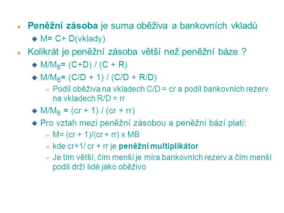 n Peněžní zásoba je suma oběživa a bankovních vkladů u M= C+ D(vklady) n Kolikrát je peněžní zásoba větší než peněžní báze ? u M/M B = (C+D) / (C + R)