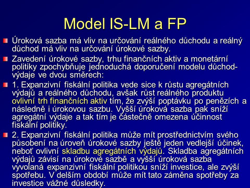 Model IS-LM a FP Úroková sazba má vliv na určování reálného důchodu a reálný důchod má vliv na určování úrokové sazby. Zavedení úrokové sazby, trhu fi