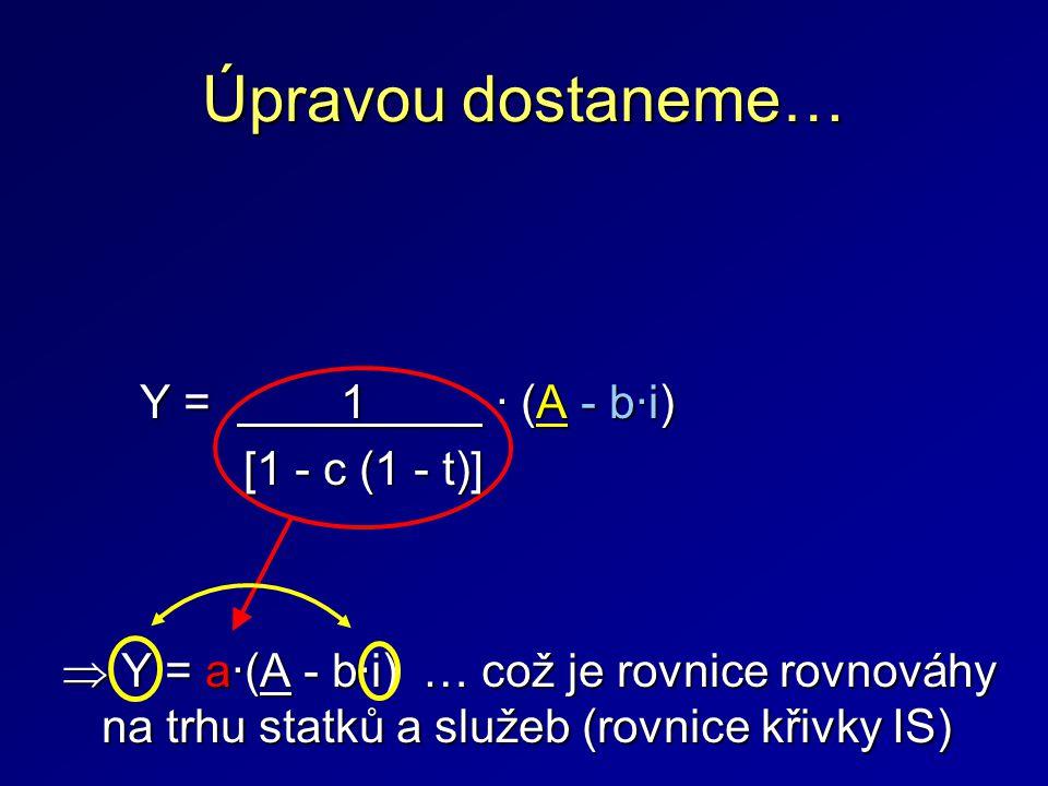 Úpravou dostaneme… Y = 1 · (A - b·i) Y = 1 · (A - b·i) [1 - c (1 - t)] [1 - c (1 - t)]  Y = a·(A - b·i) … což je rovnice rovnováhy na trhu statků a služeb (rovnice křivky IS)
